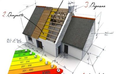 Les options d'isolation thermique pour votre rénovation